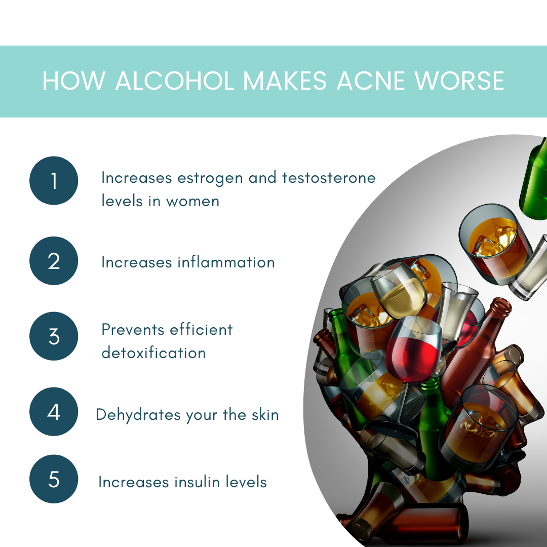 does alcohol cause acne