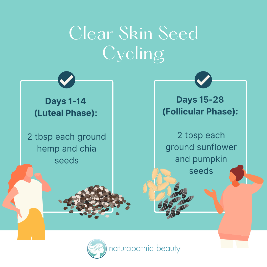 what is seed cycling acne