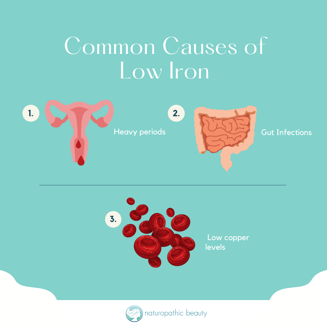 What Causes low iron?